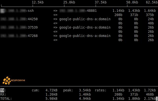 using iftop on ubuntu 20.04